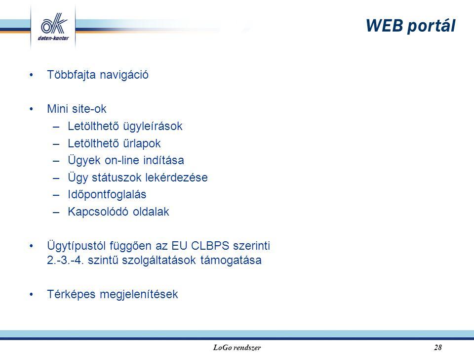 LoGo rendszer28 WEB portál Többfajta navigáció Mini site-ok –Letölthető ügyleírások –Letölthető űrlapok –Ügyek on-line indítása –Ügy státuszok lekérdezése –Időpontfoglalás –Kapcsolódó oldalak Ügytípustól függően az EU CLBPS szerinti 2.-3.-4.