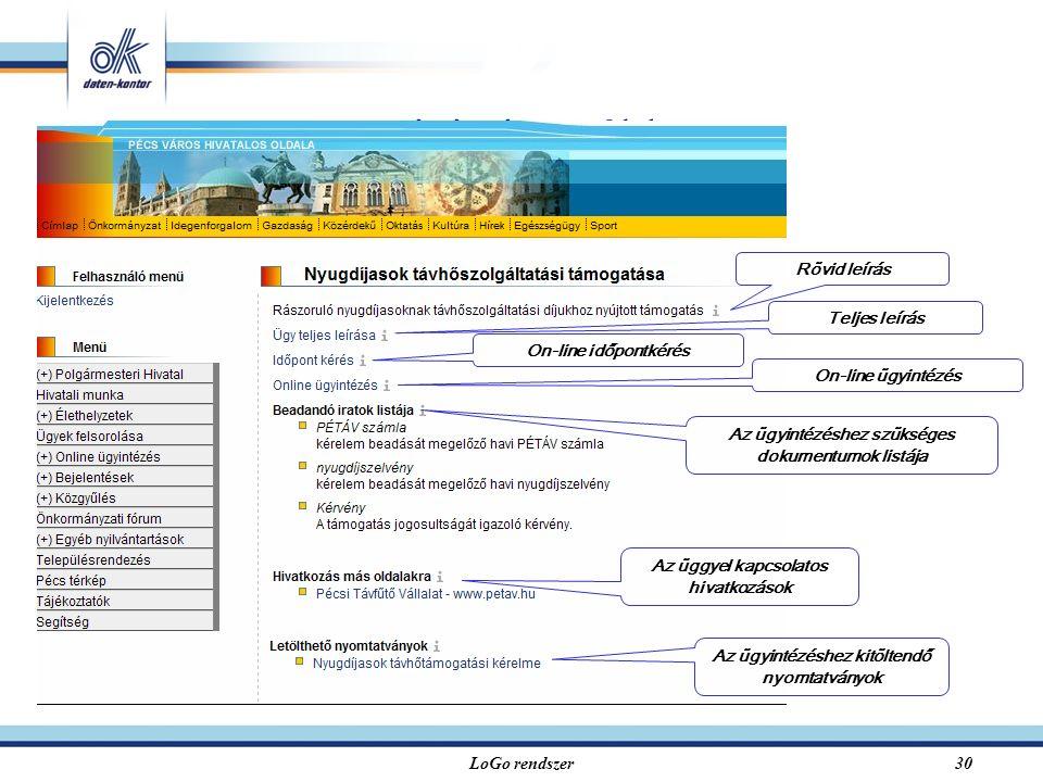 LoGo rendszer30 Mini-site példa Rövid leírás Teljes leírás On-line időpontkérés On-line ügyintézés Az ügyintézéshez szükséges dokumentumok listája Az üggyel kapcsolatos hivatkozások Az ügyintézéshez kitöltendő nyomtatványok