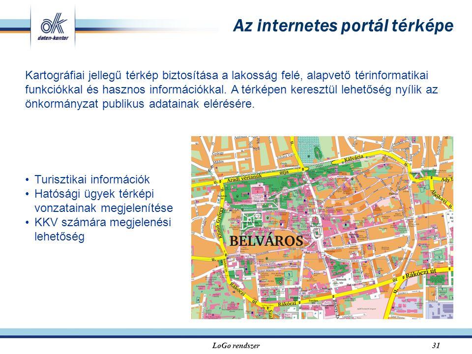 LoGo rendszer31 Az internetes portál térképe Kartográfiai jellegű térkép biztosítása a lakosság felé, alapvető térinformatikai funkciókkal és hasznos információkkal.