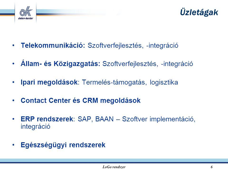 LoGo rendszer6 Telekommunikáció: Szoftverfejlesztés, -integráció Állam- és Közigazgatás: Szoftverfejlesztés, -integráció Ipari megoldások: Termelés-támogatás, logisztika Contact Center és CRM megoldások ERP rendszerek: SAP, BAAN – Szoftver implementáció, integráció Egészségügyi rendszerek Üzletágak