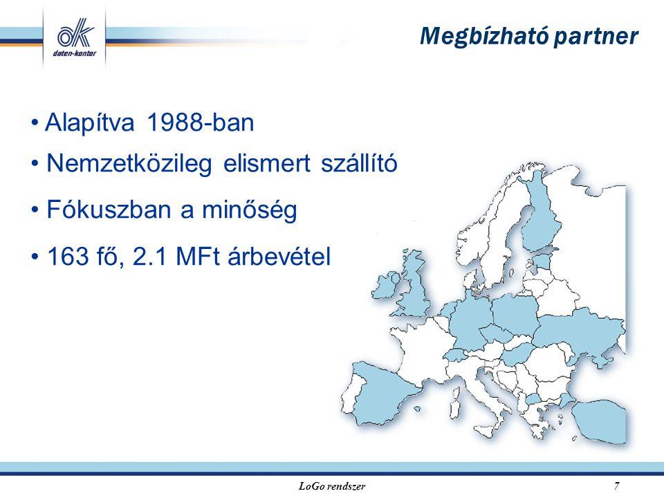 LoGo rendszer7 Megbízható partner Alapítva 1988-ban Nemzetközileg elismert szállító Fókuszban a minőség 163 fő, 2.1 MFt árbevétel