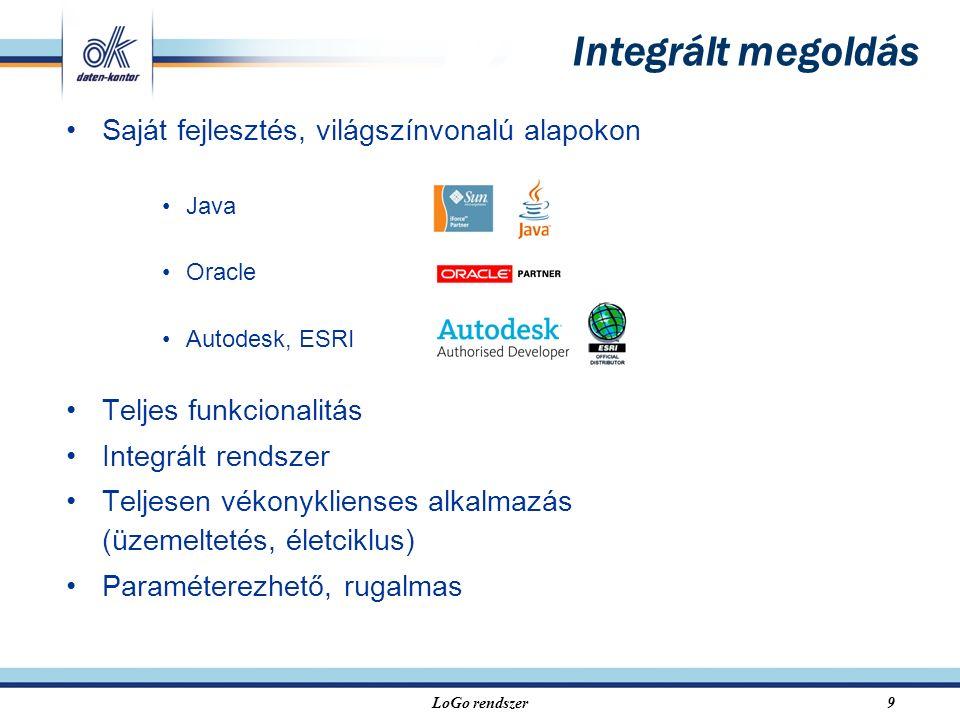 LoGo rendszer9 Integrált megoldás Saját fejlesztés, világszínvonalú alapokon Java Oracle Autodesk, ESRI Teljes funkcionalitás Integrált rendszer Teljesen vékonyklienses alkalmazás (üzemeltetés, életciklus) Paraméterezhető, rugalmas