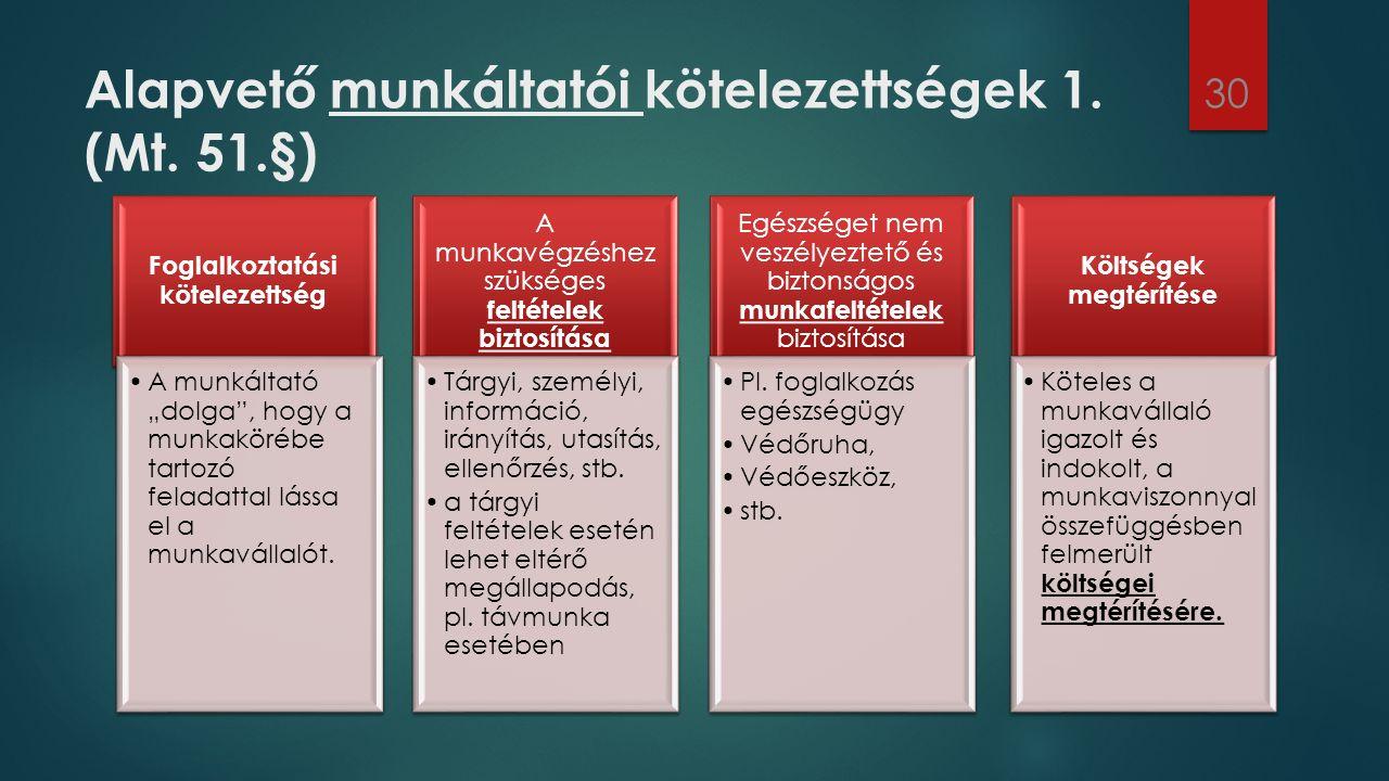 """Alapvető munkáltatói kötelezettségek 1. (Mt. 51.§) Foglalkoztatási kötelezettség A munkáltató """"dolga"""", hogy a munkakörébe tartozó feladattal lássa el"""