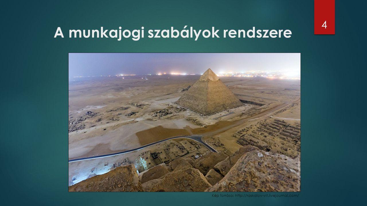 A munkajogi szabályok rendszere 4 Kép forrása: http://raskalov-vit.livejournal.com/