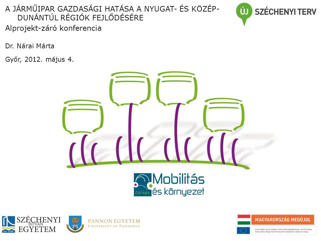 A JÁRMŰIPAR GAZDASÁGI HATÁSA A NYUGAT- ÉS KÖZÉP- DUNÁNTÚL RÉGIÓK FEJLŐDÉSÉRE Alprojekt-záró konferencia Dr. Nárai Márta Győr, 2012. május 4.