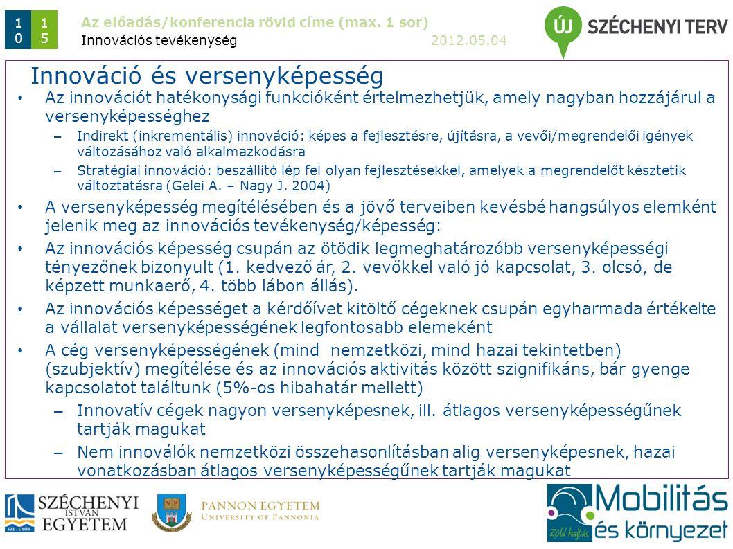Az előadás/konferencia rövid címe (max. 1 sor) 2012.05.04 1010 1515 Az innovációt hatékonysági funkcióként értelmezhetjük, amely nagyban hozzájárul a