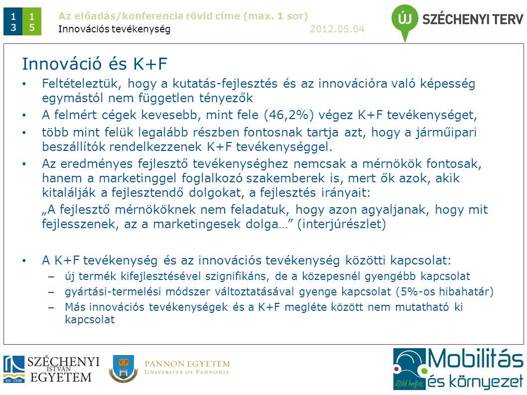 Az előadás/konferencia rövid címe (max. 1 sor) 2012.05.04 1313 1515 Feltételeztük, hogy a kutatás-fejlesztés és az innovációra való képesség egymástól