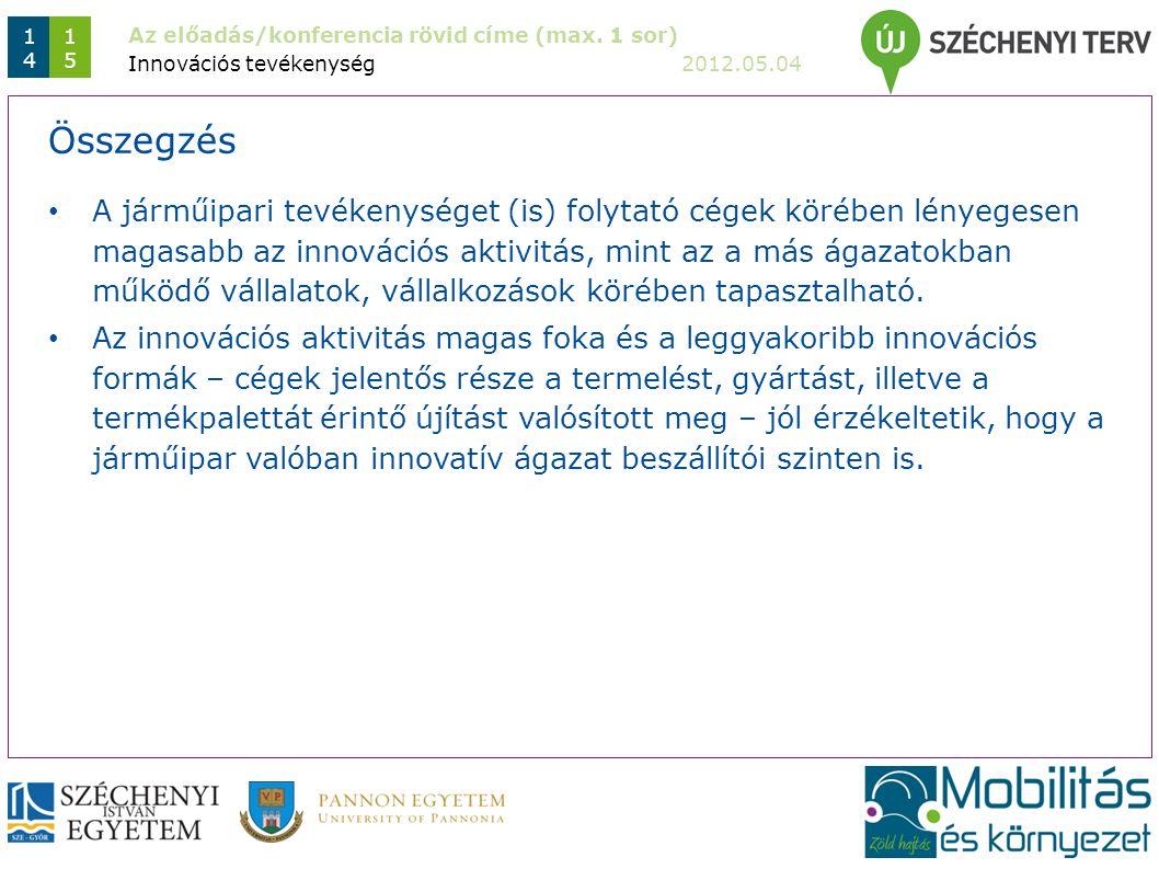 Az előadás/konferencia rövid címe (max. 1 sor) 2012.05.04 1414 1515 A járműipari tevékenységet (is) folytató cégek körében lényegesen magasabb az inno