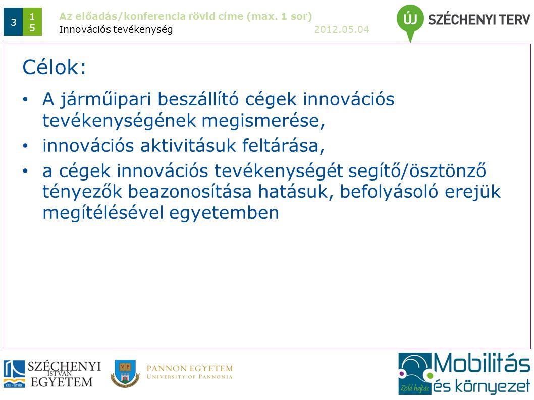 Az előadás/konferencia rövid címe (max. 1 sor) 2012.05.04 3 1515 A járműipari beszállító cégek innovációs tevékenységének megismerése, innovációs akti