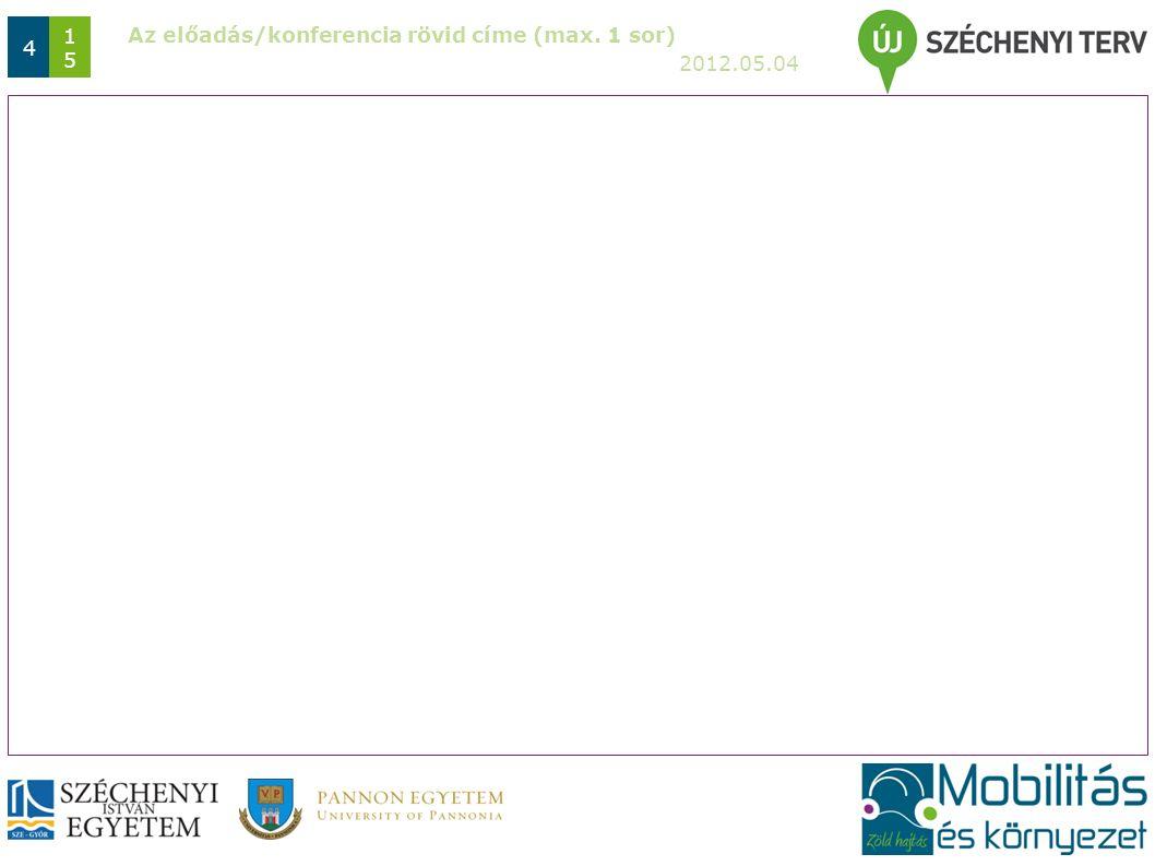 Az előadás/konferencia rövid címe (max. 1 sor) 2012.05.04 4 1515
