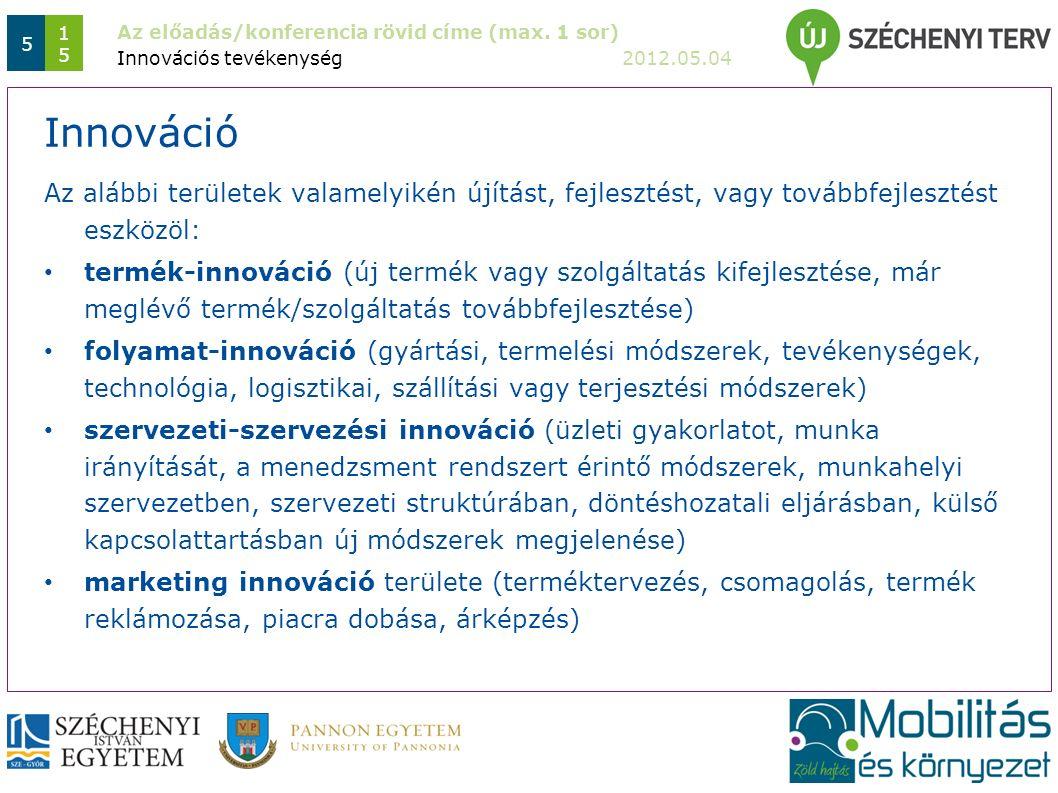 Az előadás/konferencia rövid címe (max. 1 sor) 2012.05.04 5 1515 Az alábbi területek valamelyikén újítást, fejlesztést, vagy továbbfejlesztést eszközö