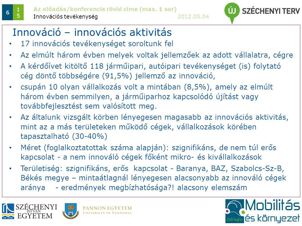 Az előadás/konferencia rövid címe (max. 1 sor) 2012.05.04 6 1515 17 innovációs tevékenységet soroltunk fel Az elmúlt három évben melyek voltak jellemz