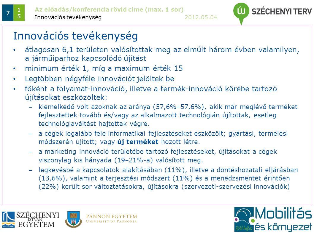 Az előadás/konferencia rövid címe (max. 1 sor) 2012.05.04 7 1515 átlagosan 6,1 területen valósítottak meg az elmúlt három évben valamilyen, a járműipa