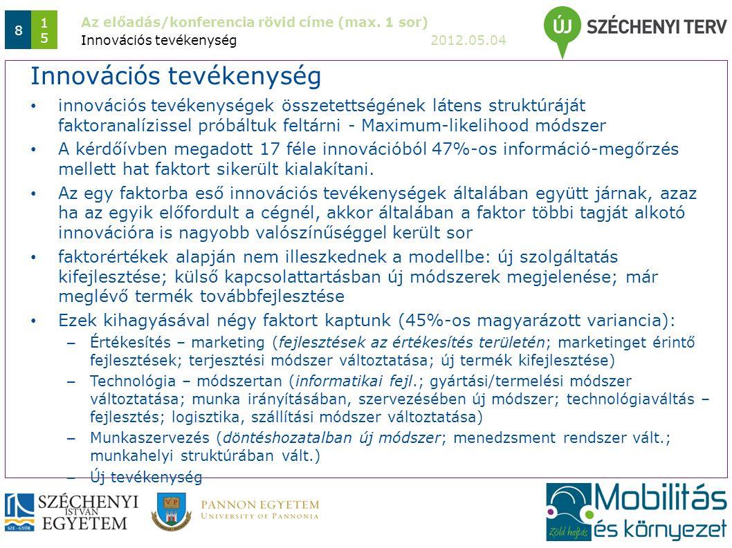 Az előadás/konferencia rövid címe (max. 1 sor) 2012.05.04 8 1515 Innovációs tevékenység innovációs tevékenységek összetettségének látens struktúráját