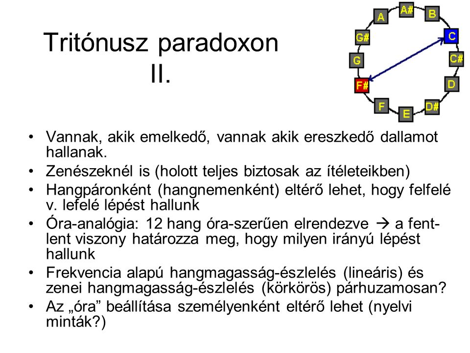 Tritónusz paradoxon II. Vannak, akik emelkedő, vannak akik ereszkedő dallamot hallanak. Zenészeknél is (holott teljes biztosak az ítéleteikben) Hangpá