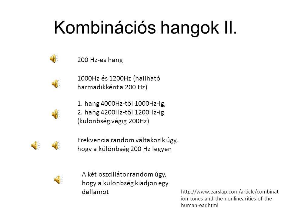 Kombinációs hangok II. 200 Hz-es hang 1000Hz és 1200Hz (hallható harmadikként a 200 Hz) 1. hang 4000Hz-től 1000Hz-ig, 2. hang 4200Hz-től 1200Hz-ig (kü