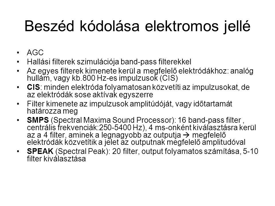 Beszéd kódolása elektromos jellé AGC Hallási filterek szimulációja band-pass filterekkel Az egyes filterek kimenete kerül a megfelelő elektródákhoz: a