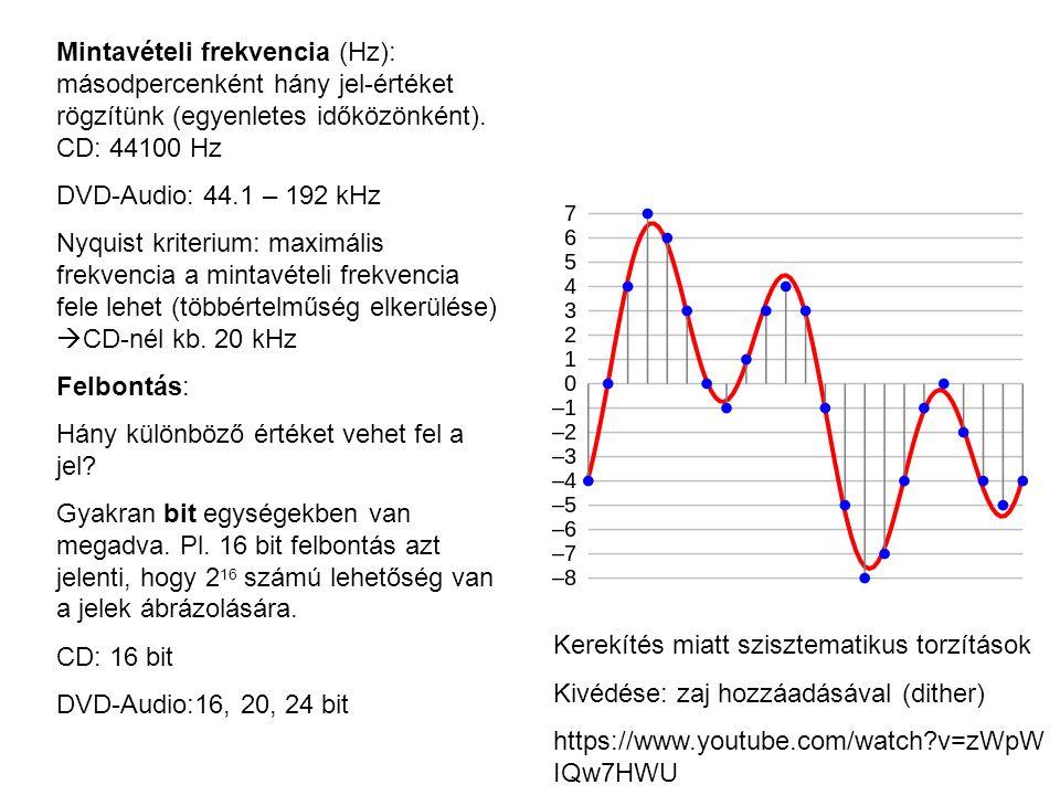 Mintavételi frekvencia (Hz): másodpercenként hány jel-értéket rögzítünk (egyenletes időközönként).