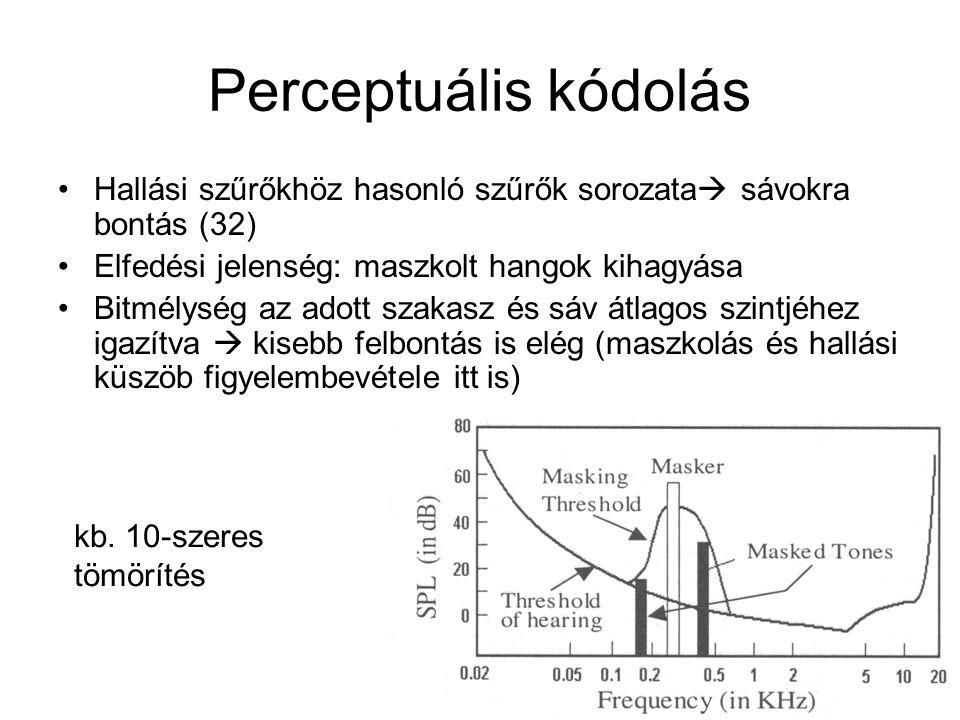 Perceptuális kódolás Hallási szűrőkhöz hasonló szűrők sorozata  sávokra bontás (32) Elfedési jelenség: maszkolt hangok kihagyása Bitmélység az adott szakasz és sáv átlagos szintjéhez igazítva  kisebb felbontás is elég (maszkolás és hallási küszöb figyelembevétele itt is) kb.