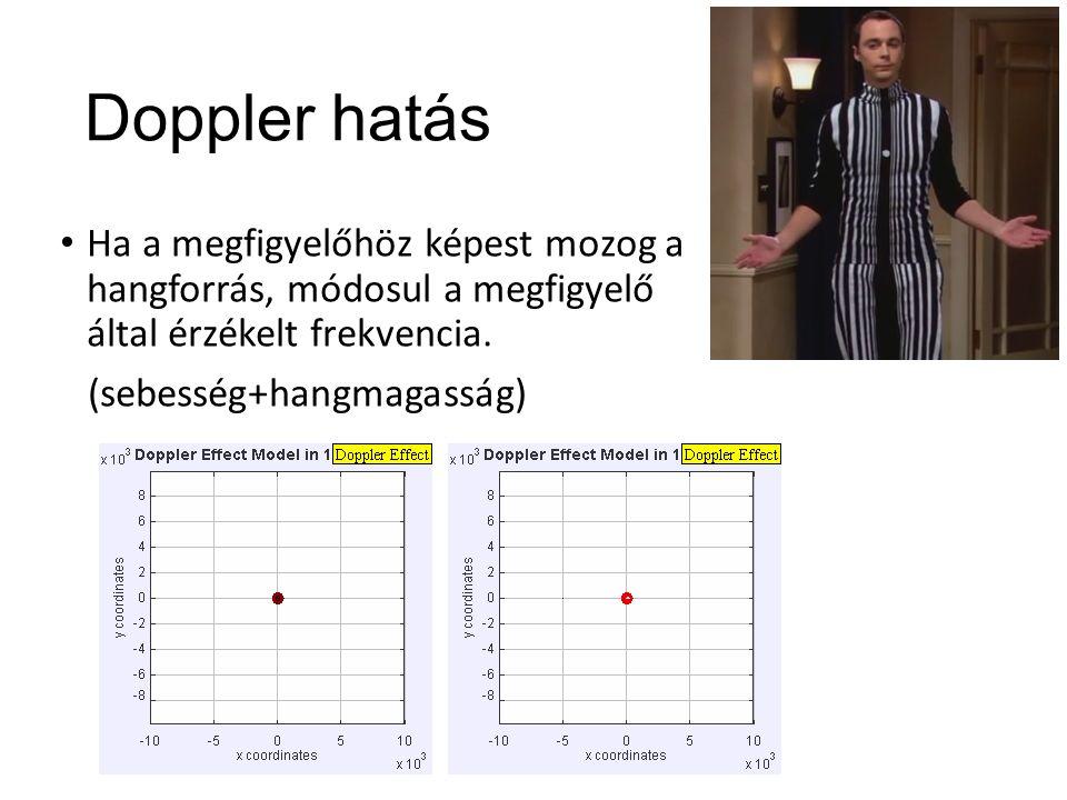 Doppler hatás Ha a megfigyelőhöz képest mozog a hangforrás, módosul a megfigyelő által érzékelt frekvencia.