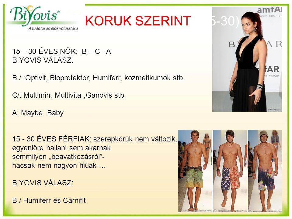 15 – 30 ÉVES NŐK: B – C - A BIYOVIS VÁLASZ: B./ :Optivit, Bioprotektor, Humiferr, kozmetikumok stb.