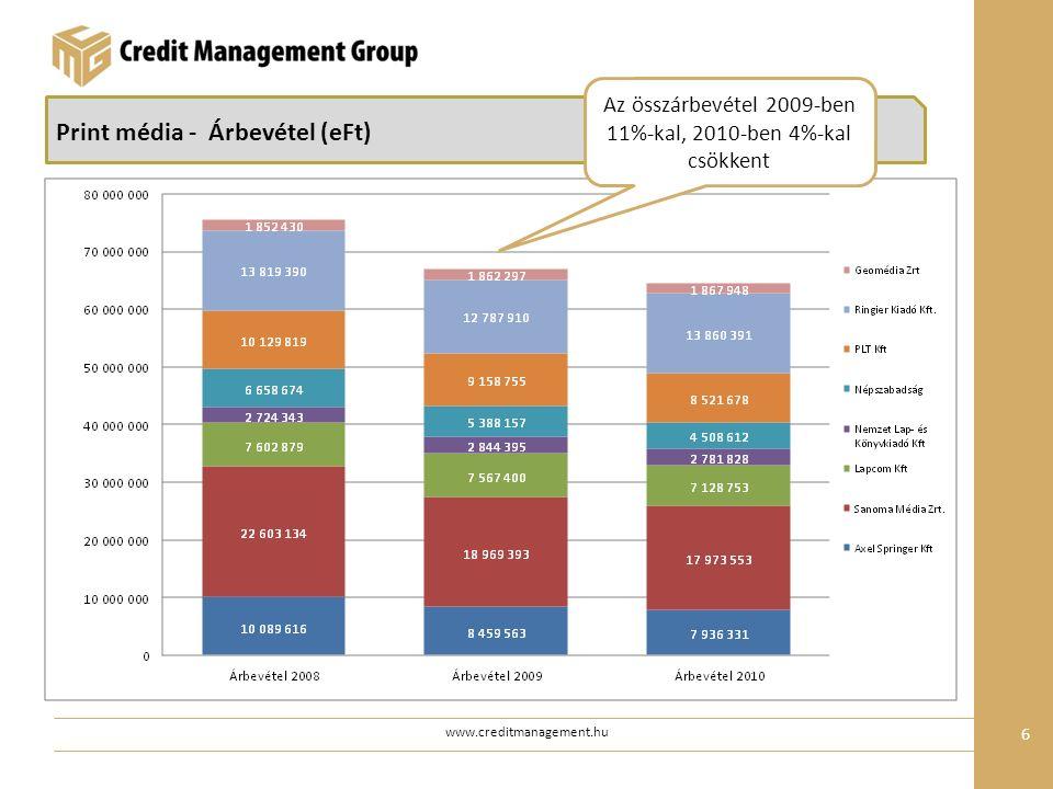www.creditmanagement.hu 6 Print média - Árbevétel (eFt) Az összárbevétel 2009-ben 11%-kal, 2010-ben 4%-kal csökkent