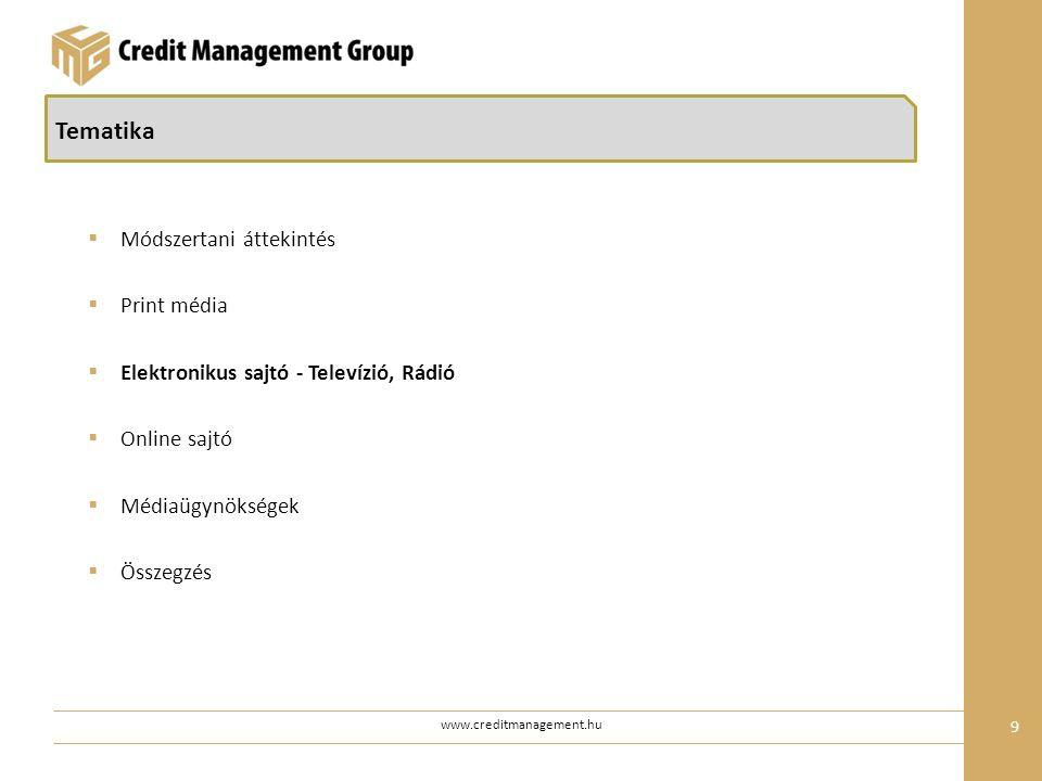 www.creditmanagement.hu 20 Médiaügynökségek – Kockázati térkép Buborék mérete: Nyereség/Veszteség (eFt) Mediaedgecia Hungary Kft.