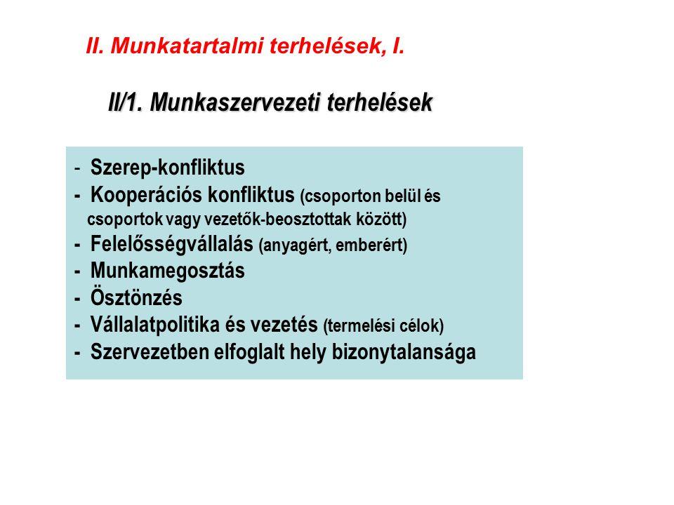 II. Munkatartalmi terhelések, I. II/1.