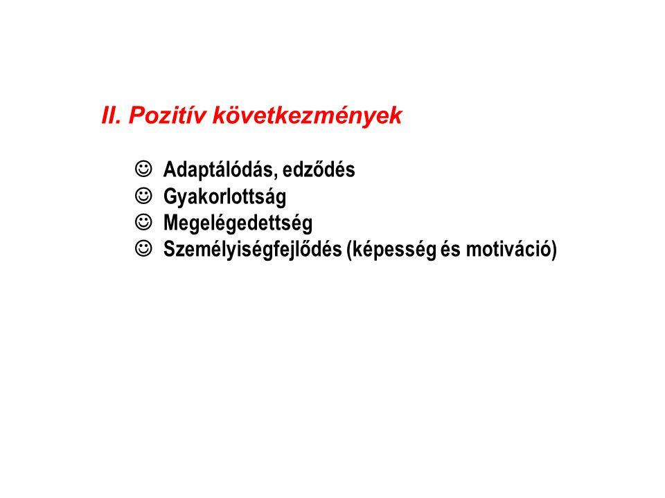 II. Pozitív következmények Adaptálódás, edződés Gyakorlottság Megelégedettség Személyiségfejlődés (képesség és motiváció)