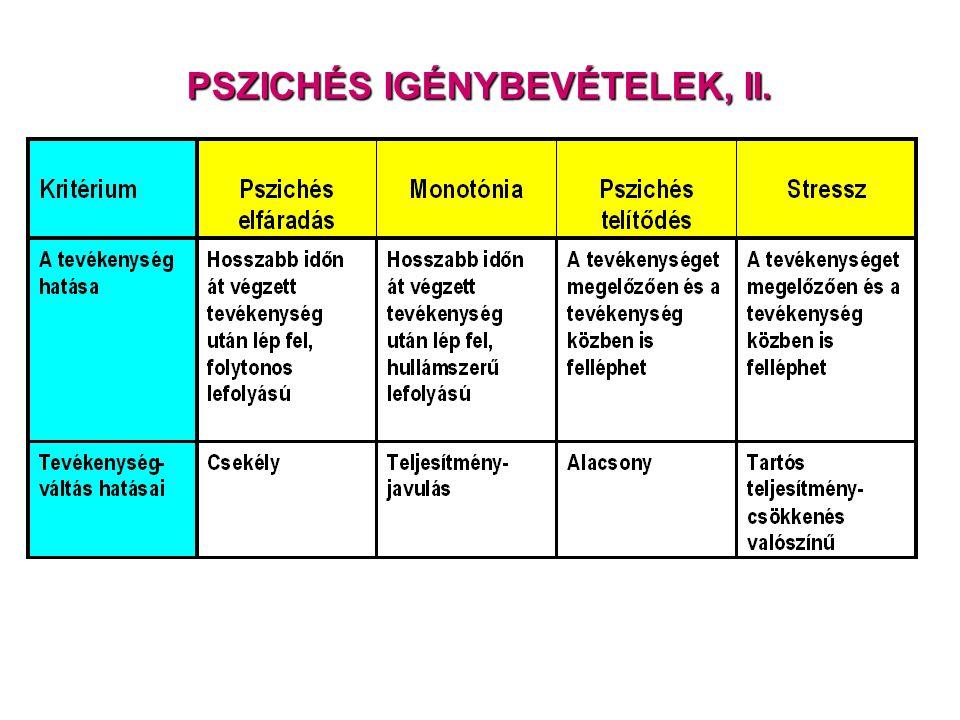 PSZICHÉS IGÉNYBEVÉTELEK, II.