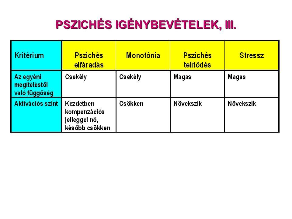 PSZICHÉS IGÉNYBEVÉTELEK, III.