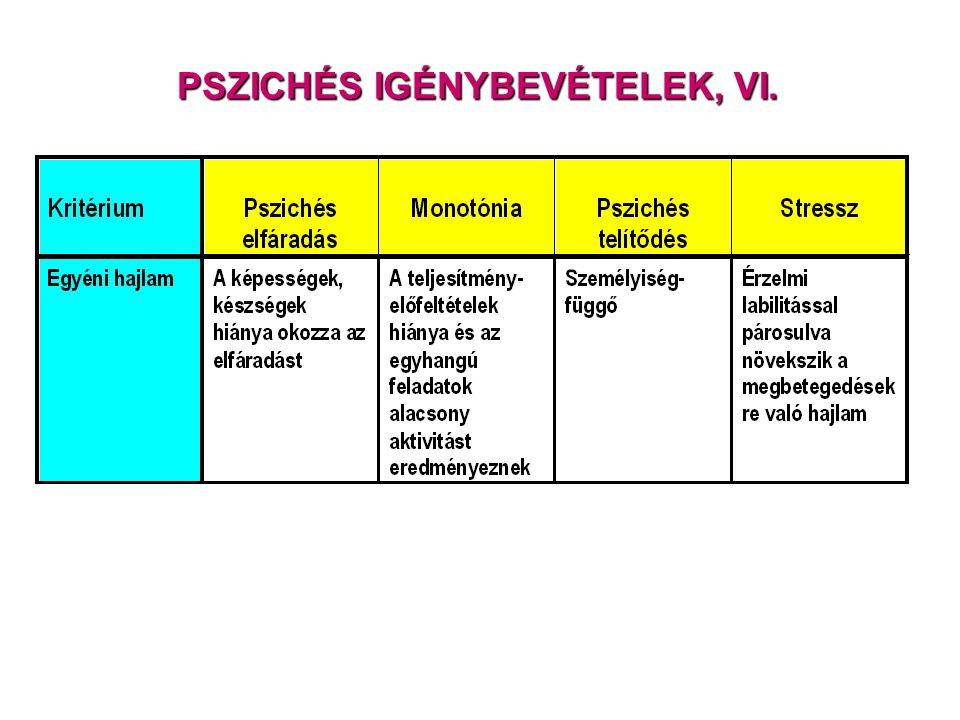 PSZICHÉS IGÉNYBEVÉTELEK, VI.