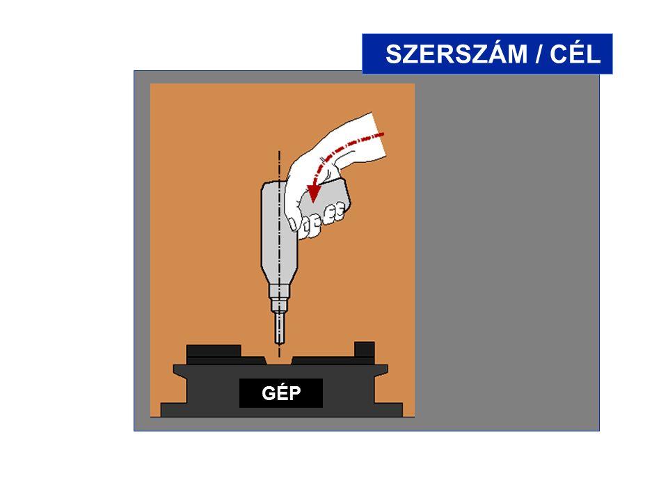 SZERSZÁM / CÉL GÉP