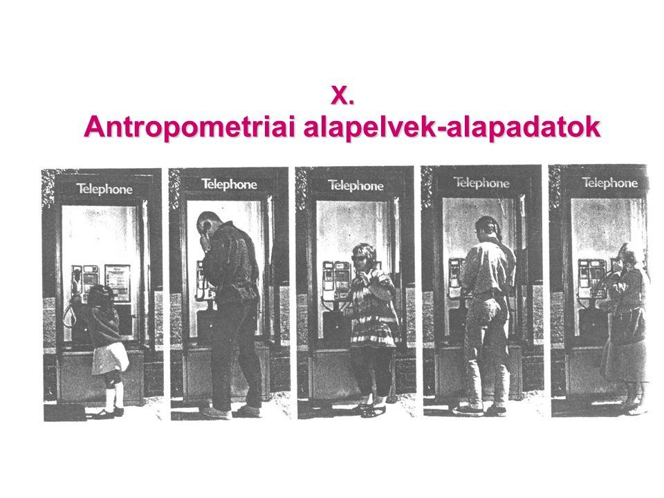 X. Antropometriai alapelvek-alapadatok