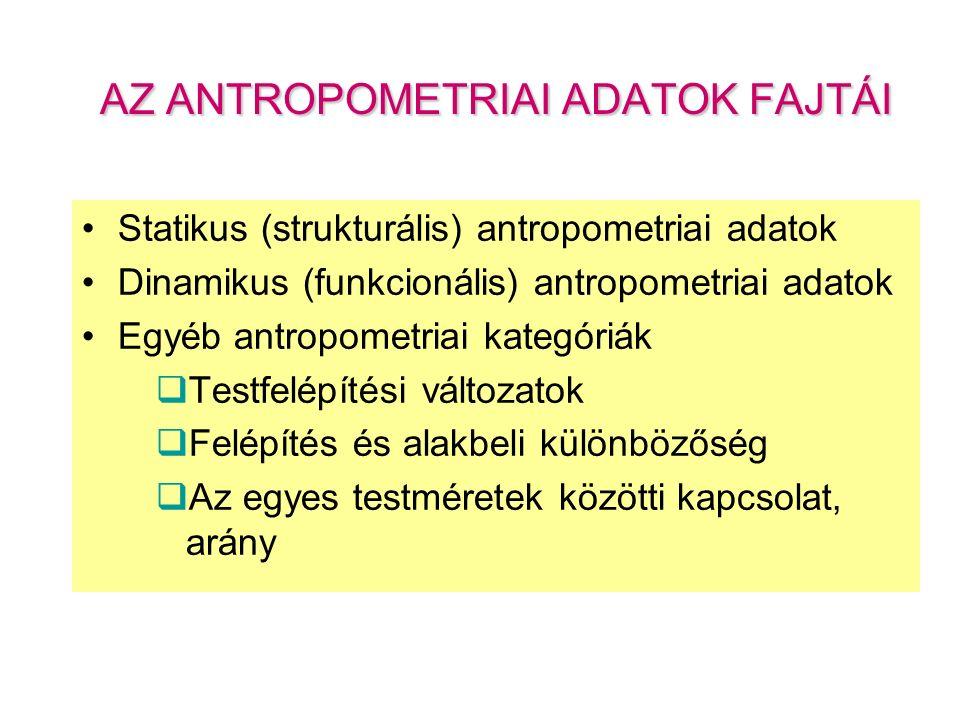 AZ ANTROPOMETRIAI ADATOK FAJTÁI Statikus (strukturális) antropometriai adatok Dinamikus (funkcionális) antropometriai adatok Egyéb antropometriai kategóriák  Testfelépítési változatok  Felépítés és alakbeli különbözőség  Az egyes testméretek közötti kapcsolat, arány