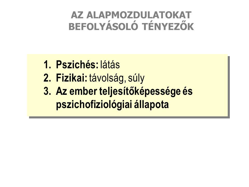 AZ ALAPMOZDULATOKAT BEFOLYÁSOLÓ TÉNYEZŐK 1.Pszichés: látás 2.Fizikai: távolság, súly 3.Az ember teljesítőképessége és pszichofiziológiai állapota