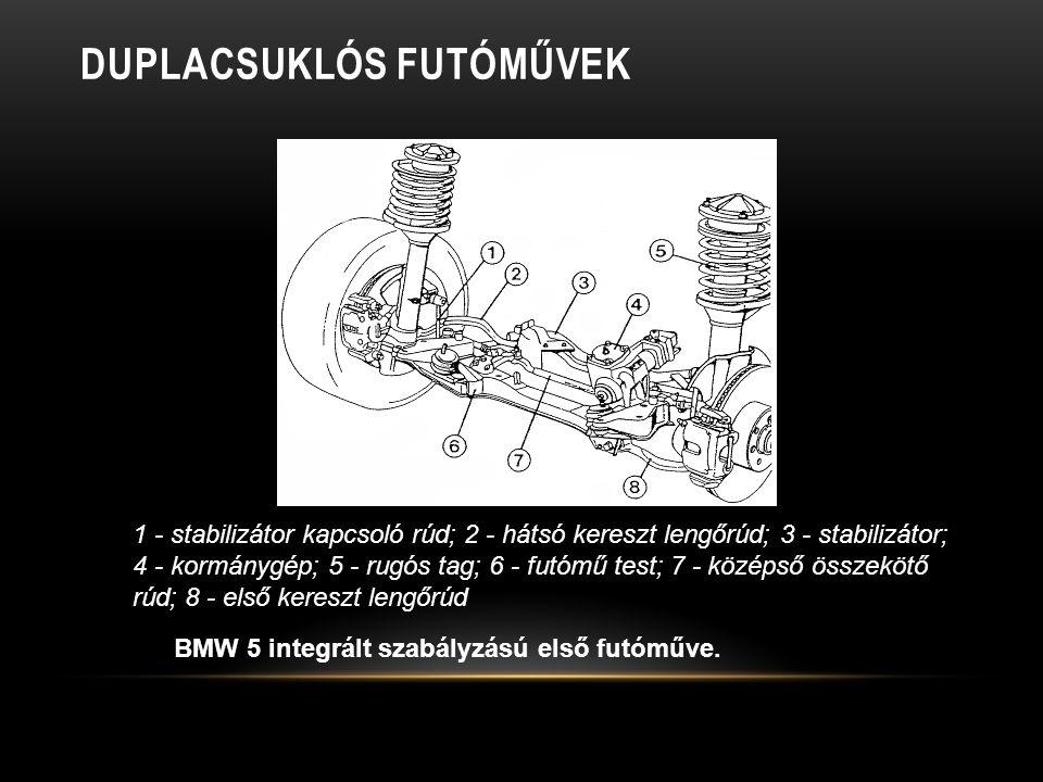 DUPLACSUKLÓS FUTÓMŰVEK 1 - stabilizátor kapcsoló rúd; 2 - hátsó kereszt lengőrúd; 3 - stabilizátor; 4 - kormánygép; 5 - rugós tag; 6 - futómű test; 7 - középső összekötő rúd; 8 - első kereszt lengőrúd BMW 5 integrált szabályzású első futóműve.