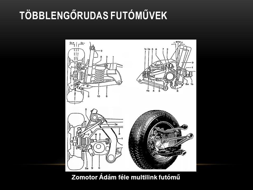 TÖBBLENGŐRUDAS FUTÓMŰVEK Zomotor Ádám féle multilink futómű