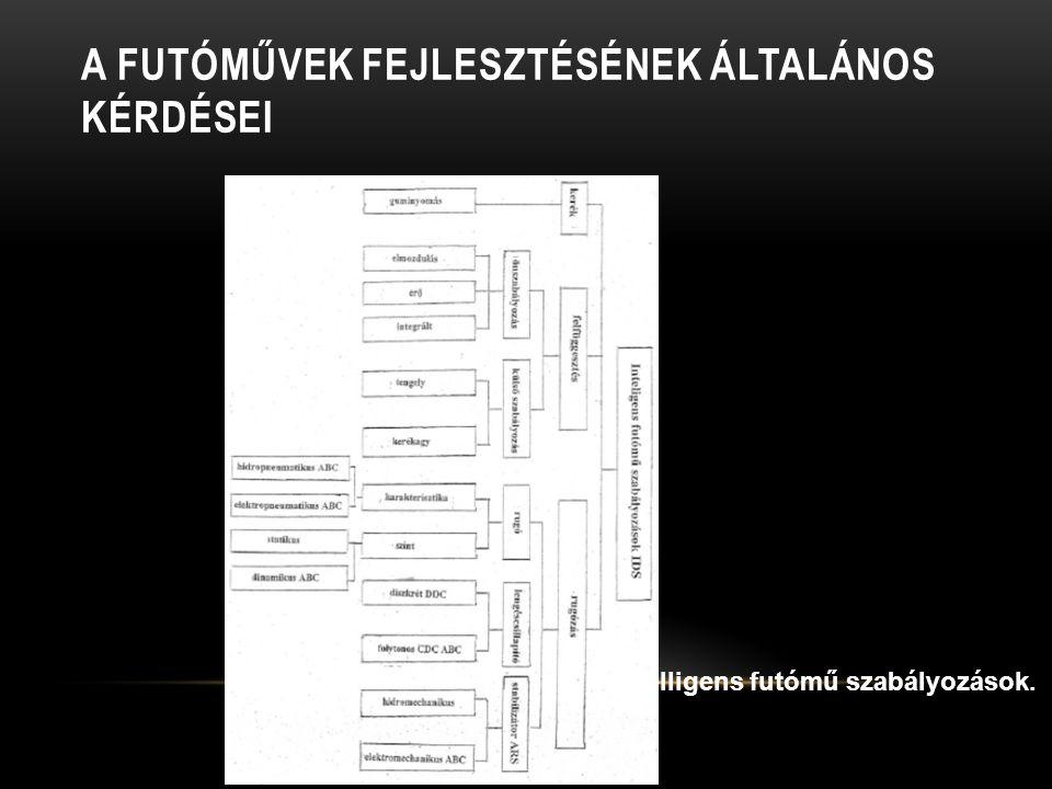 A FUTÓMŰVEK FEJLESZTÉSÉNEK ÁLTALÁNOS KÉRDÉSEI Intelligens futómű szabályozások.