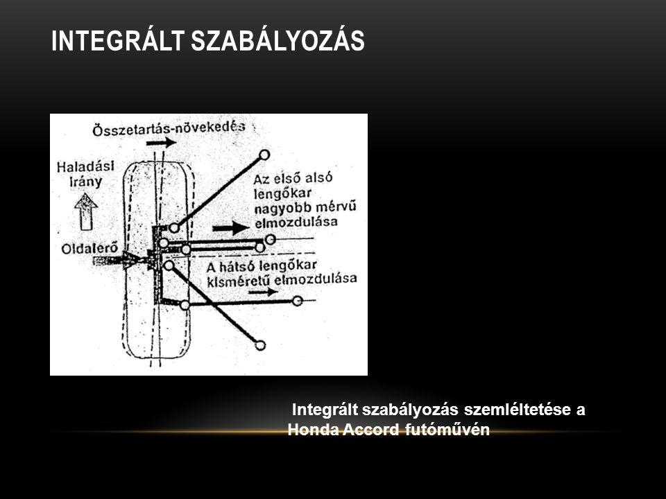 INTEGRÁLT SZABÁLYOZÁS Integrált szabályozás szemléltetése a Honda Accord futóművén