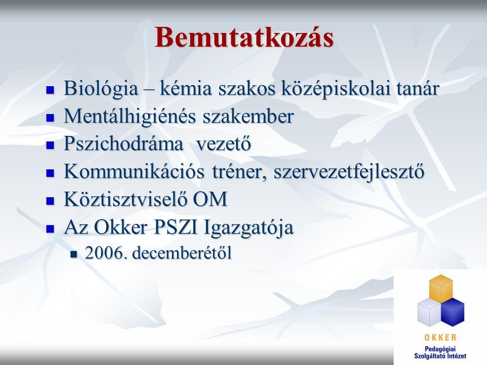 Az OKKER PSZI OM azonosítóval rendelkező szolgáltató OM azonosítóval rendelkező szolgáltató 15 éve a piacon 15 éve a piacon Az ország egyik legnagyobb szakmai szolgáltatója Az ország egyik legnagyobb szakmai szolgáltatója Három megyében lát el pedagógiai szakmai szolgáltatást Három megyében lát el pedagógiai szakmai szolgáltatást Pest Megye Pest Megye Komárom-Esztergom Megye Komárom-Esztergom Megye Tolna Megye Tolna Megye 300 szakértő 300 szakértő Országos hatáskör Országos hatáskör