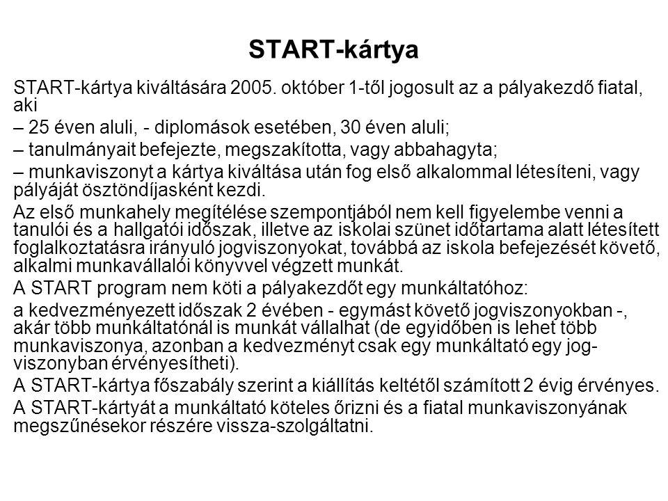 START-kártya START-kártya kiváltására 2005.