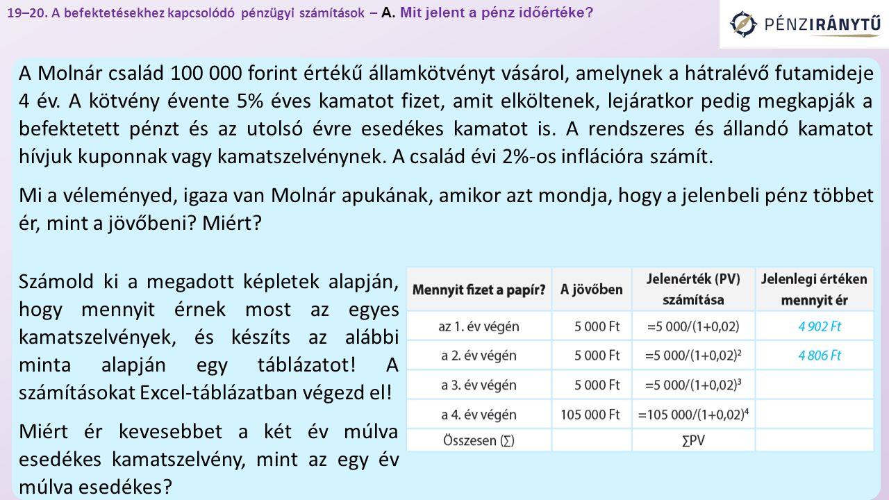 A Molnár család 100 000 forint értékű államkötvényt vásárol, amelynek a hátralévő futamideje 4 év.