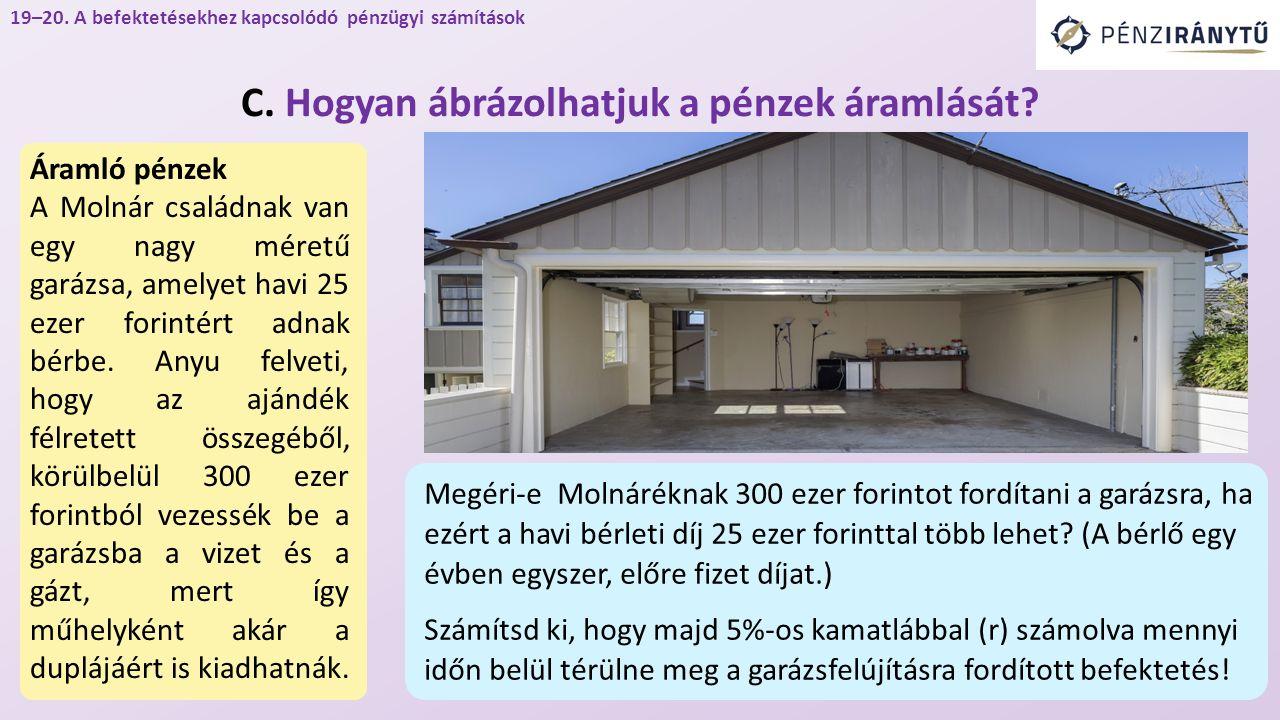 Áramló pénzek A Molnár családnak van egy nagy méretű garázsa, amelyet havi 25 ezer forintért adnak bérbe.