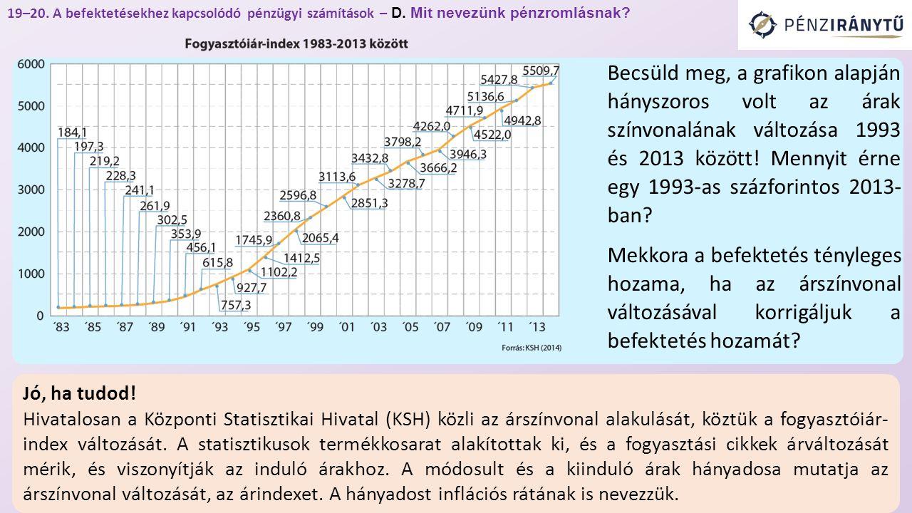 19–20. A befektetésekhez kapcsolódó pénzügyi számítások – D.