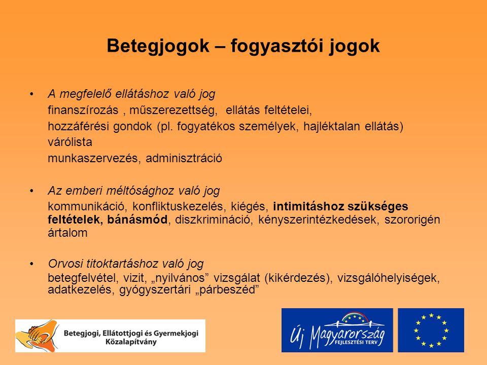 Betegjogok – fogyasztói jogok A megfelelő ellátáshoz való jog finanszírozás, műszerezettség, ellátás feltételei, hozzáférési gondok (pl.