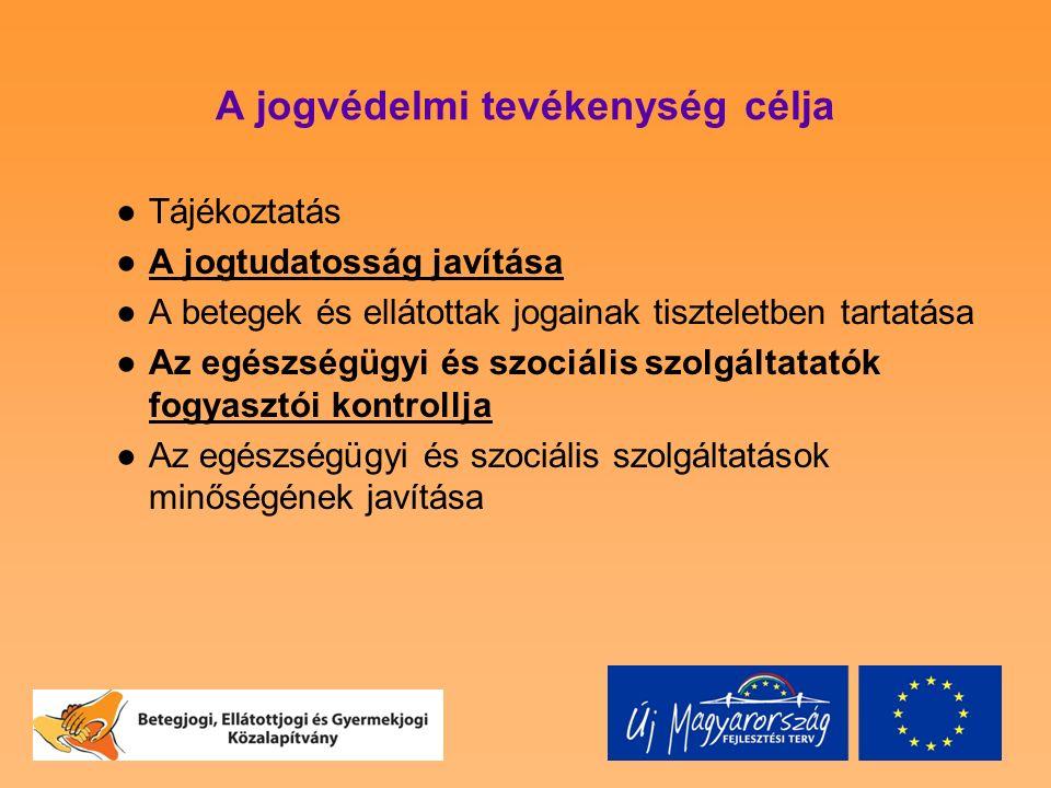 Betegjogi, ellátottjogi és gyermekjogi képviselői hálózat és civil jogvédő munka fejlesztése – TÁMOP-5-5-7-1/08-0001: Regionális irodák, teamek Képzés, továbbképzés Jogvédők képzése Önkéntes jogvédők, önkéntes segítők képzése Civil szervezetek aktivistáinak képzése Nemzetközi szervezetekkel kapcsolattartás Szolgáltatók számára jogvédelmi ismereteket nyújtó továbbképzés