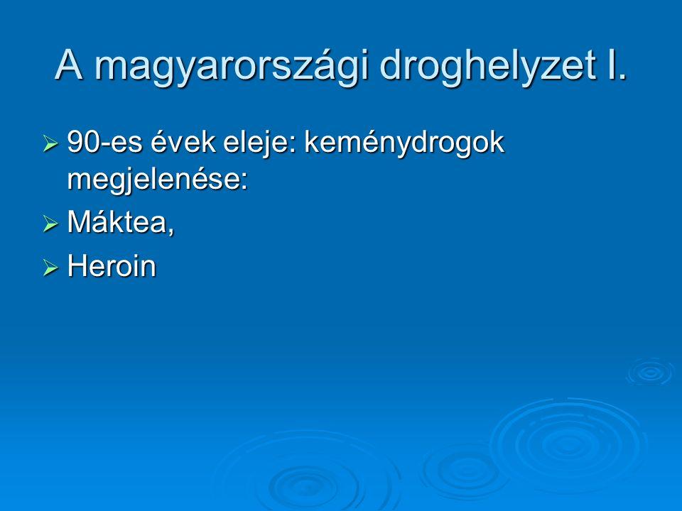 A magyarországi droghelyzet I.  90-es évek eleje: keménydrogok megjelenése:  Máktea,  Heroin