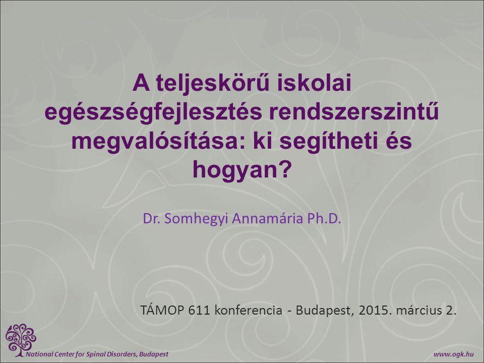 National Center for Spinal Disorders, Budapest www.ogk.hu Mai veszélyeztető tényezők A gyerekek jövőjét (=egészségét is) veszélyeztető körülmények beavatkozást igényelnek Mozgásszegénység, táplálkozás + a lelki egészséget felborító igen sok körülmény – IKT, reklámok, üzleti érdekek (fogyasztó-idióta legyen a gyerekből) – Családi élet nehézségei mai világunkban – Társas kapcsolati készségek vészes hiánya Konfliktuskezelés, stresszfeldolgozás, kommunikáció, önismeret, önhatékonyság, később párválasztás és elköteleződés nehézségei A testi-lelki egészség hiánya tanulási és viselkedési nehézségeket eredményez.