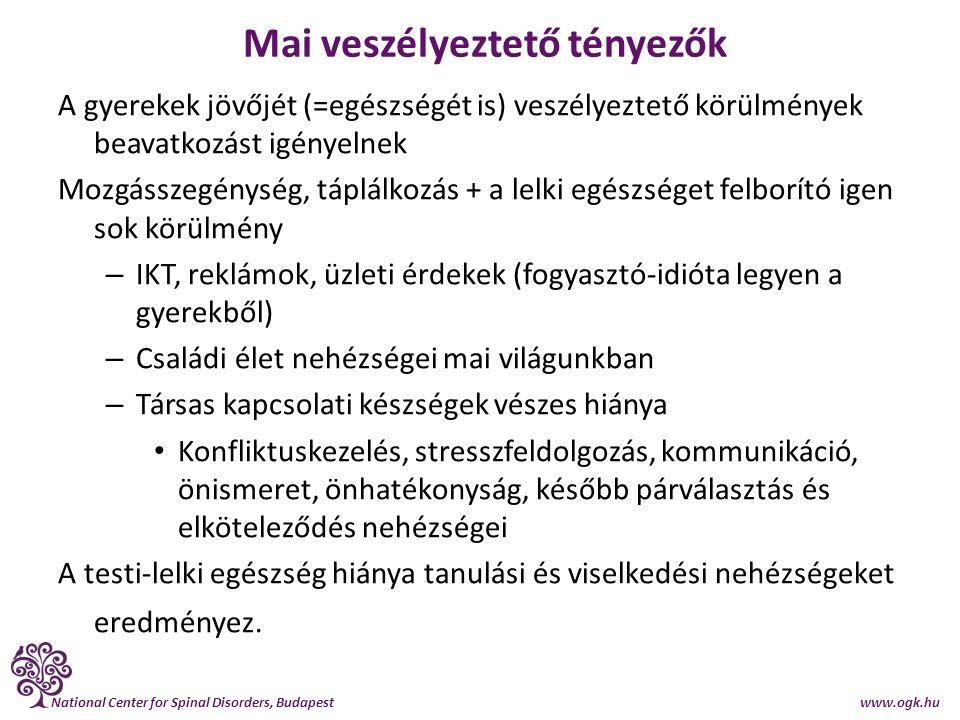 National Center for Spinal Disorders, Budapest www.ogk.hu Mindennapi testnevelési helyzet: egy fontos részlet Tömeges tartáshibák miatt minden tanuló testnevelésében rendszeres speciális tartásjavítás kell – http://gerinces.hu/2014/01/24/tartaskorrekcio- konyv-es-dvd-csak-gerincesen/ http://gerinces.hu/2014/01/24/tartaskorrekcio- konyv-es-dvd-csak-gerincesen/ Mozgásanyag DVD-n (3 db) Könyv Összefoglaló rajz (A4 lap) Összefoglaló táblázat www.gerinces.hu